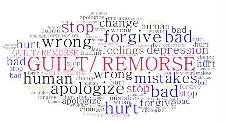 Stop Feeling Guilty!  Be Remorseful!