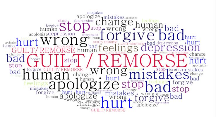 Stop Feeling Guilty!  Be Remorseful!